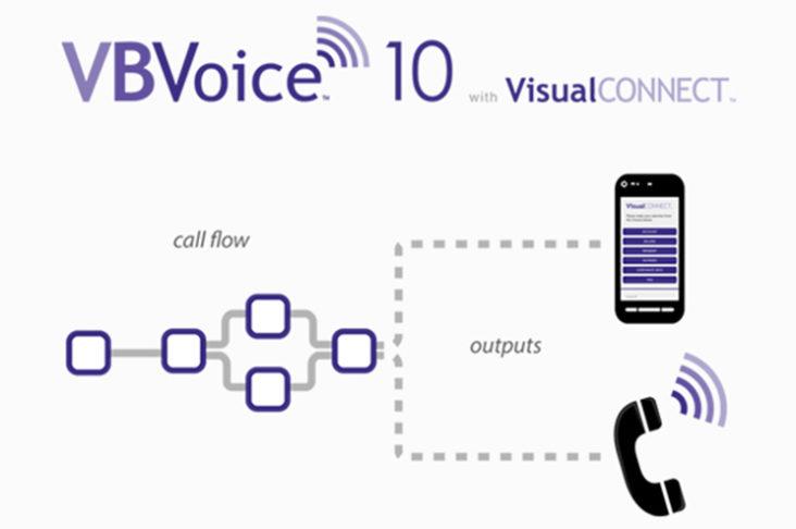 vbvoice-news